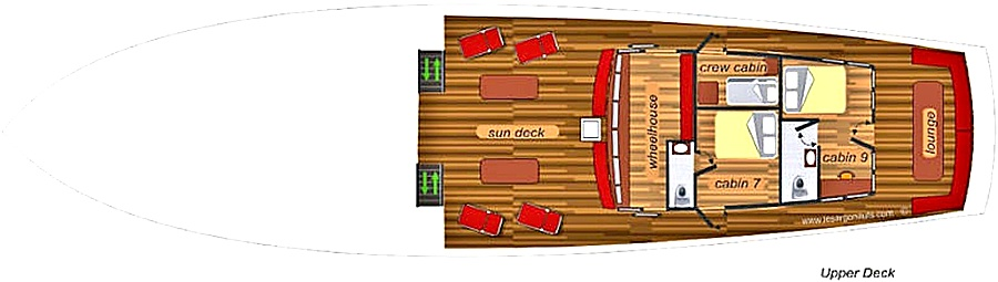 Seven seas upperdeck opt